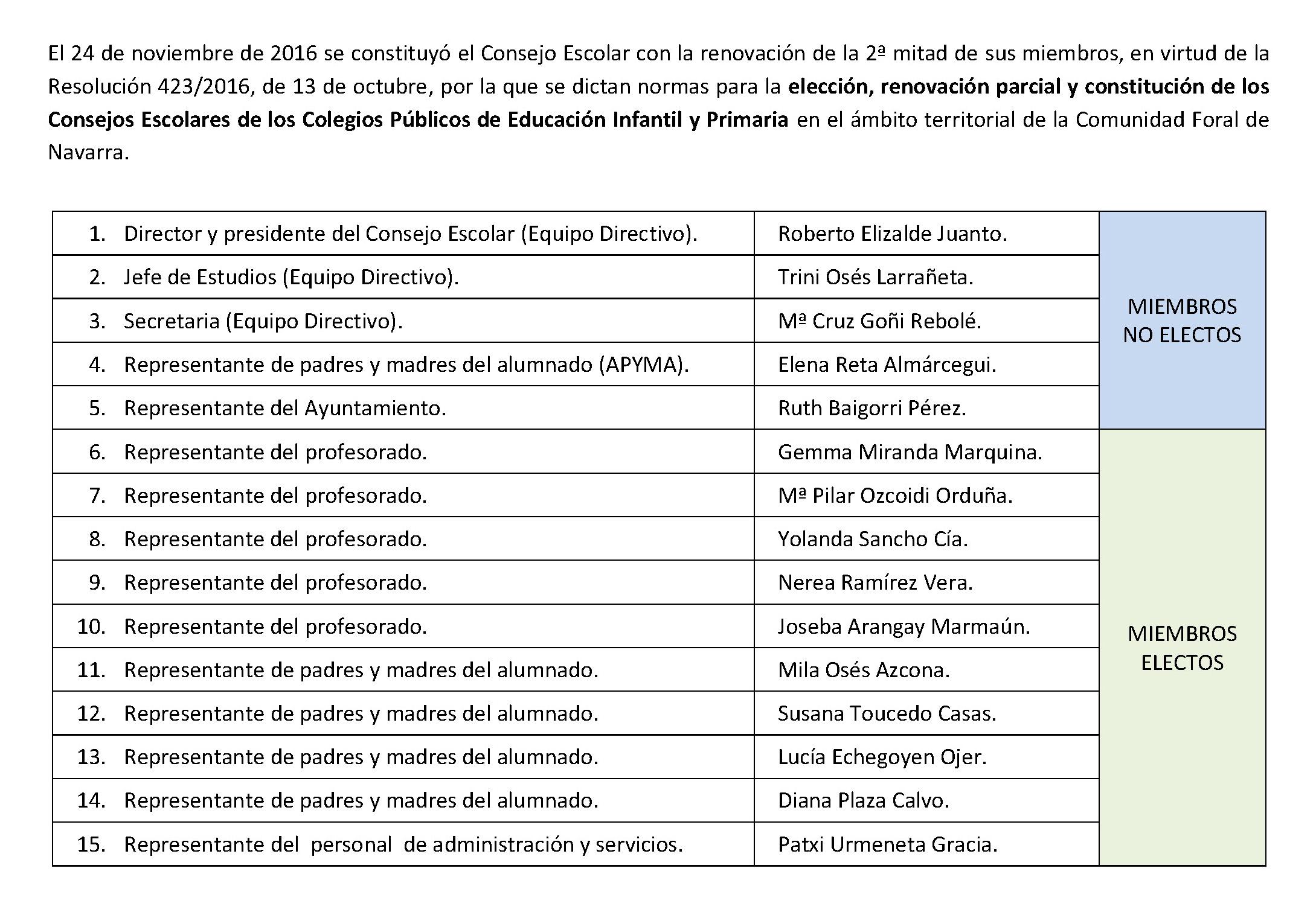 16-17-consejo-escolar_miembros-02